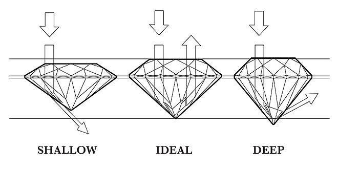 diamond cut guide.jpg