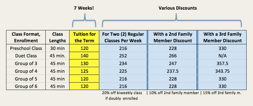Revised Pic of Group Tuition Rates.png