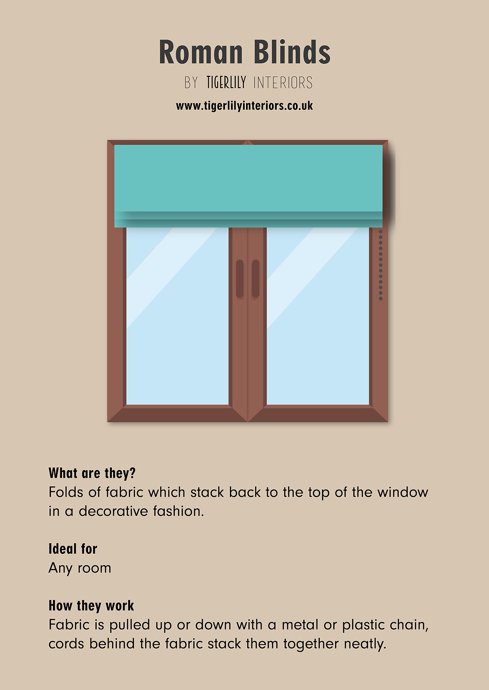 roman blinds illustration. understanding blind types and window treatments