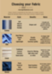 A guide to choosing different material types for your curtains