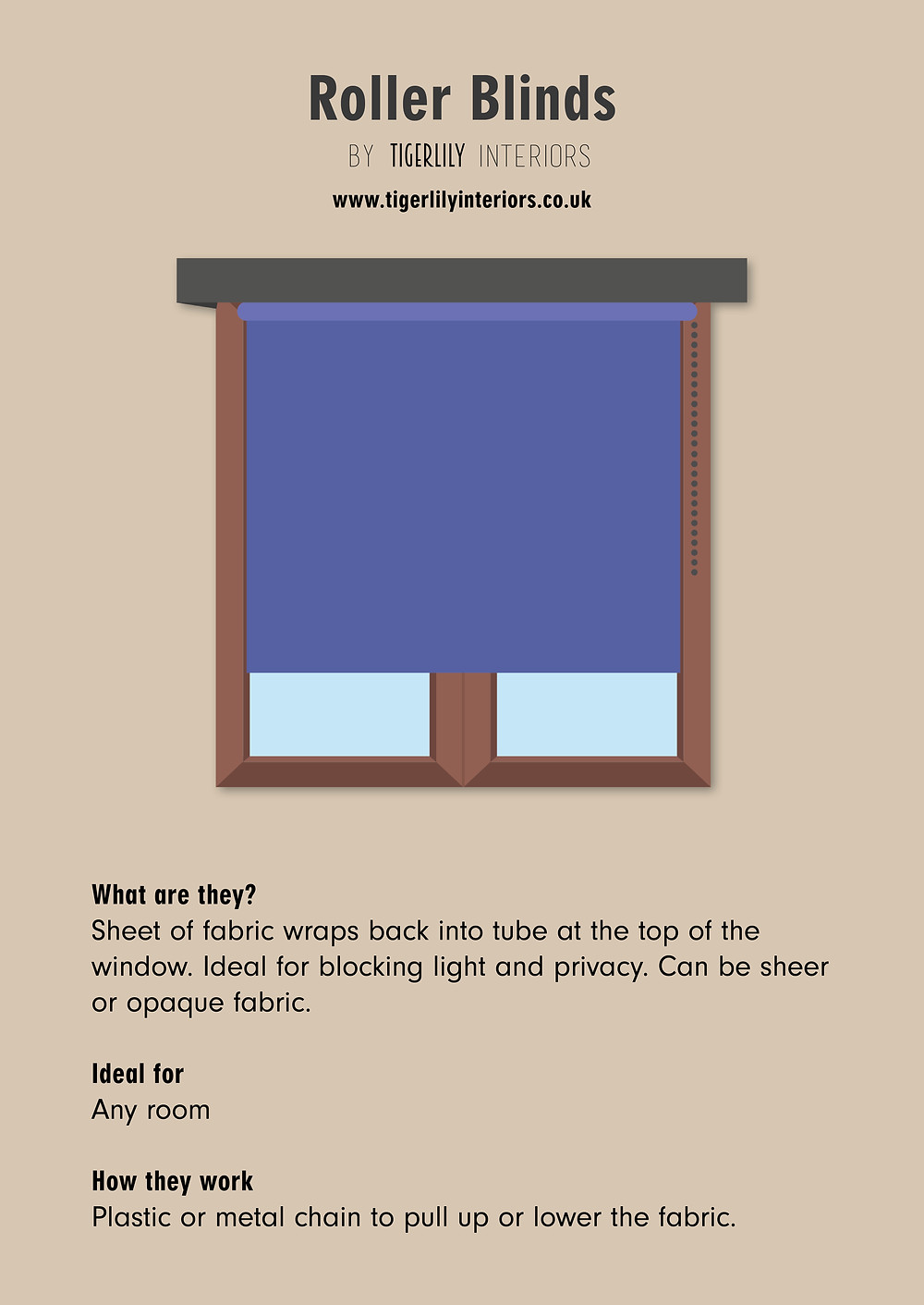 roller blinds illustration. understanding blind types and window treatments