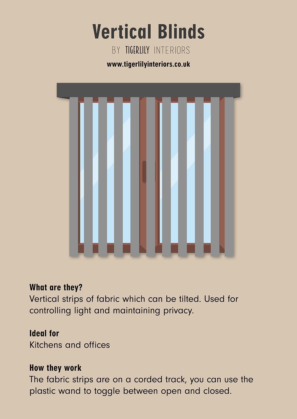 vertical blinds illustration. understanding blind types and window treatments