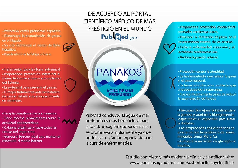 infographicspubmedweb.jpg
