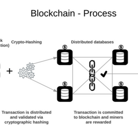 Re-evaluating the Threat of Cryptocurrencies as a Means for Financing Terrorism