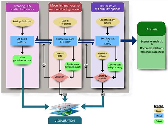 4-2. GIS model.png