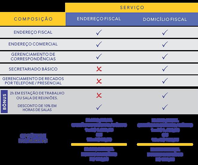 servicos-precos-coworkingtrevo-052020.pn