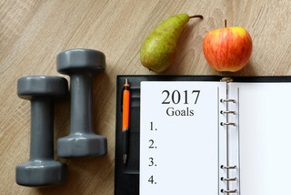 How to set Realistic Resolutions