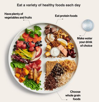 Have you seen Canada's new Food Guide?
