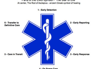 Best Practices for Activating EMS Texas HB 76 - Cody Stephens Foundation