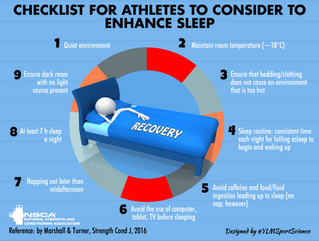 Sleep and Athletic Performance - Get Those Z's!