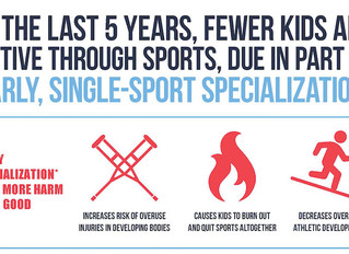 TeamSafe®Sports Report #9: Youth Sports Specialization