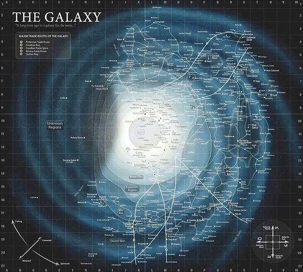 Star Wars Univers