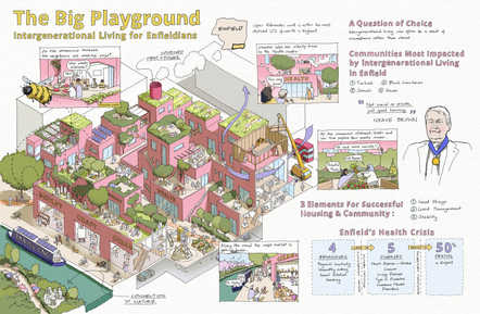 The Big Playground