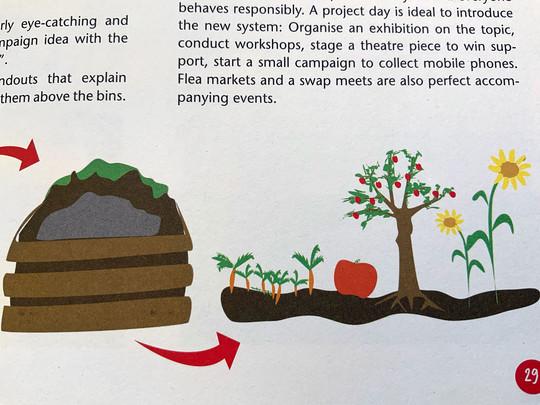 Kompost-Action!
