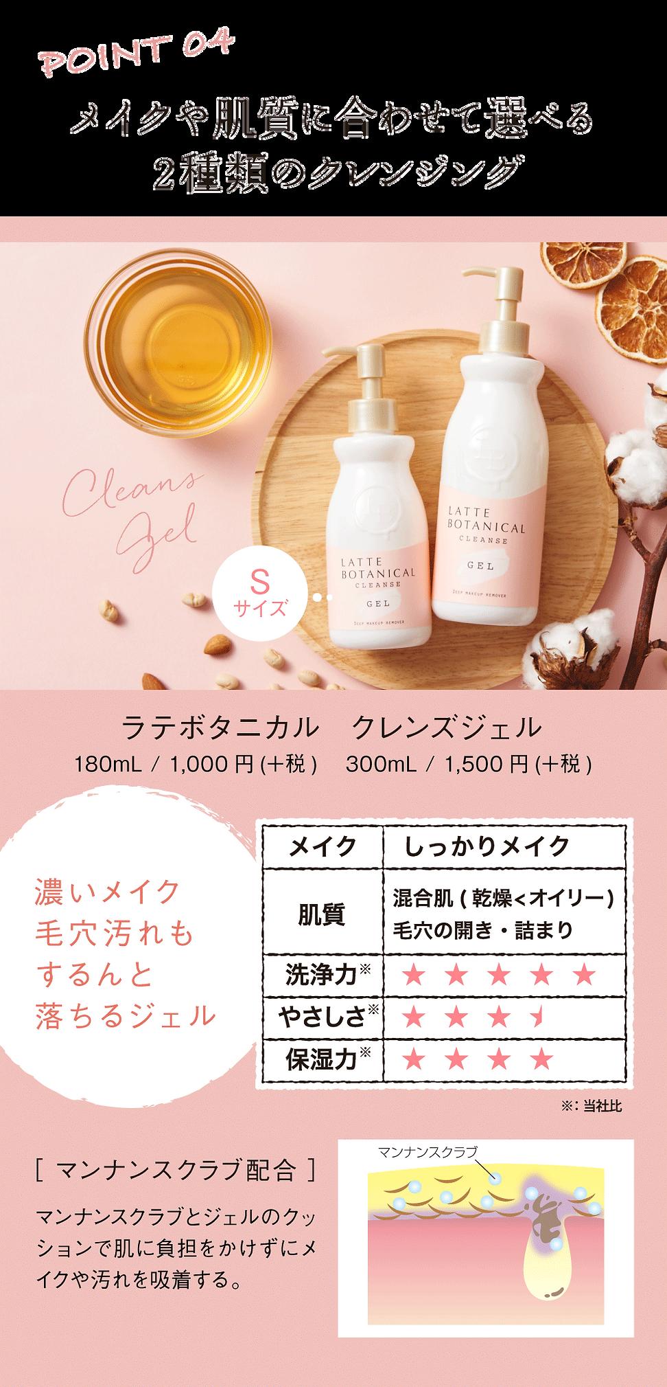 lattebotanical_rakuten_LP_05.png