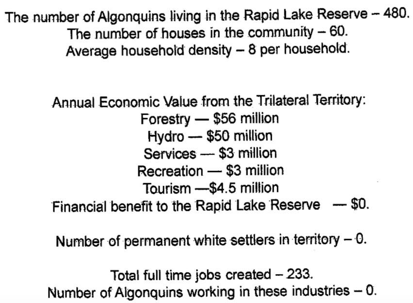 Statistics on Rapid Lake, Quebec