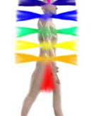 Chakras - What They Are and How They Work