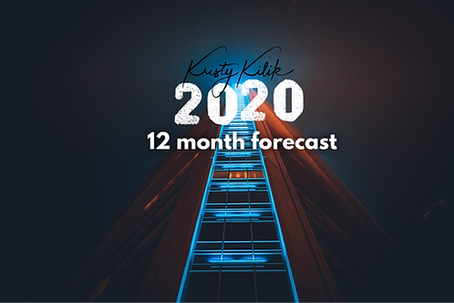 2020 Forecast Reading by month