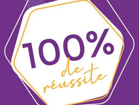 Titre de Conseiller en Insertion Professionnelle 2020 : Un taux de réussite en nette progression  !