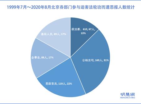 迫害法轮功遭恶报 北京五百余人事例