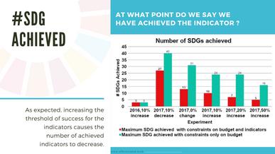 SDG Data Modeling_Shubhi Thakuria (5).pn