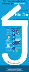 Hirejar INFOGRAPHIC_effectiveed.tech_Shu