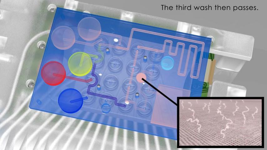 Falcon Microfluidics Demo