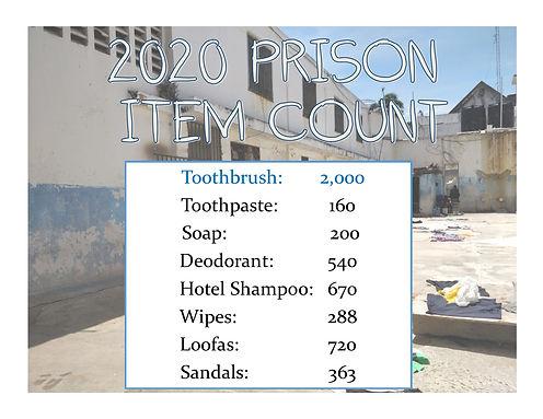 Prison Count Pic Updtd 10.10.jpg