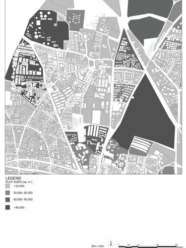 Plot Sizes & Building
