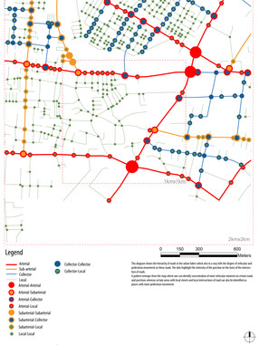 Road Classification And Junctions