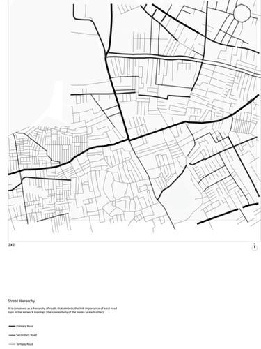 Street Hierarchy
