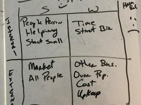 Episode 64 - Personal SWOT Example