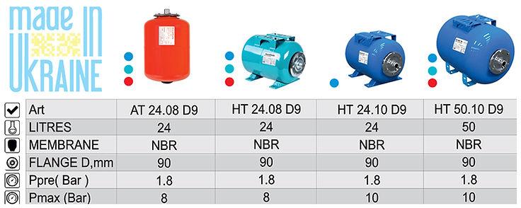 Гидроаккумуляторы оптом и в розницу