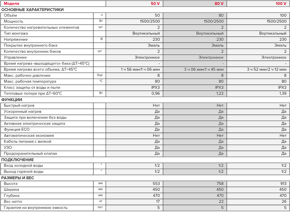 LYDOS-ECO-PW-ABS_1.png
