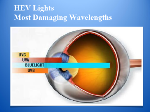 Blue Light Can Cause Blindness