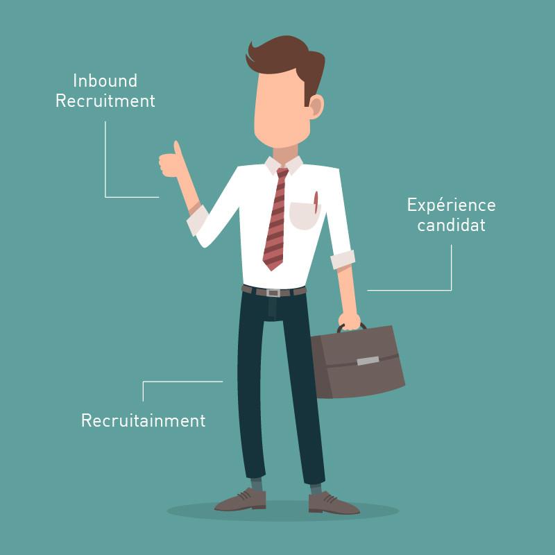 woozjob-recrutement-blog-portrait-robot-recruteur-moderne