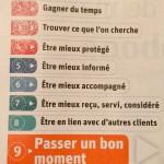 deepidoo-blog-le-barometre-de-la-valeur-shopper-2