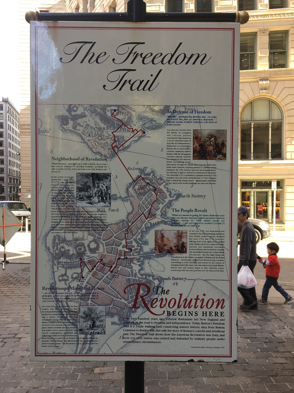 Map of the Boston Freedom Trail