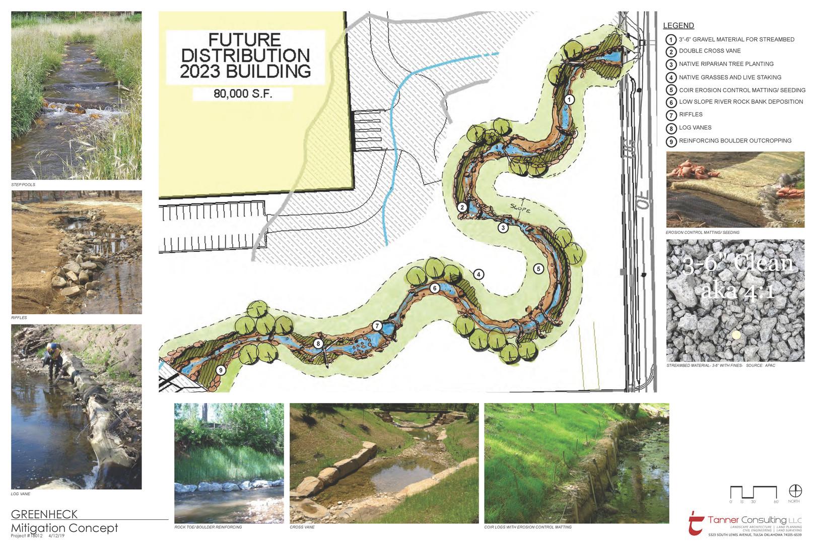 Greenheck Stream Mitigation