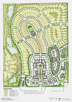 Land Planning Oklahoma