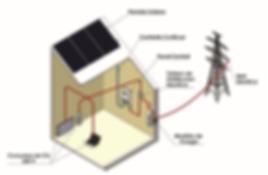 grafico solarsave.png