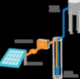 grafico bombeo de agua.png