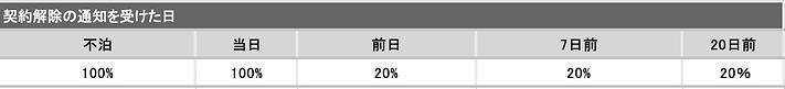 スクリーンショット 2021-02-11 19.08.54.png