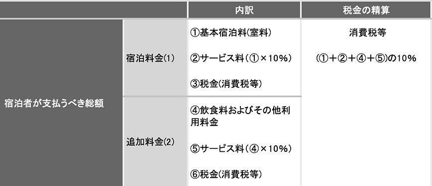 スクリーンショット 2021-02-11 19.02.15.png