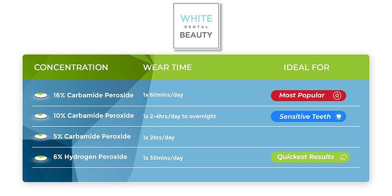 white dental beauty.jpg