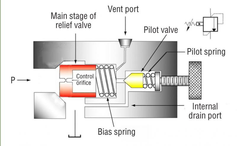 Rolling mill overheating problem solution.jpg