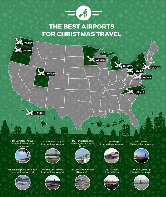 The Best and Worst Airports for Holiday Travel