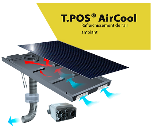 Tpos Air cool avec texte.png