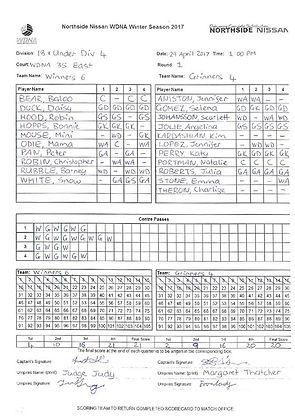 scorecard-ex1.jpg