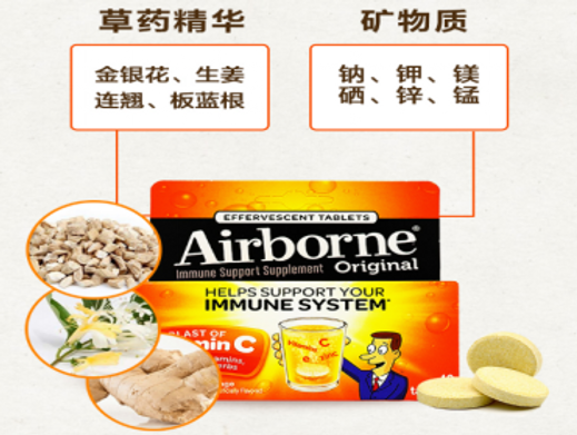 airborne 文案.docx_Picture 11.png